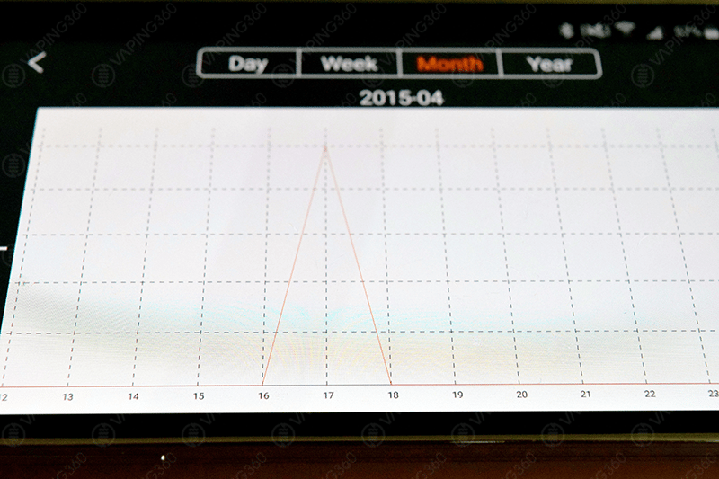 SMOK xCube Vaping Graph