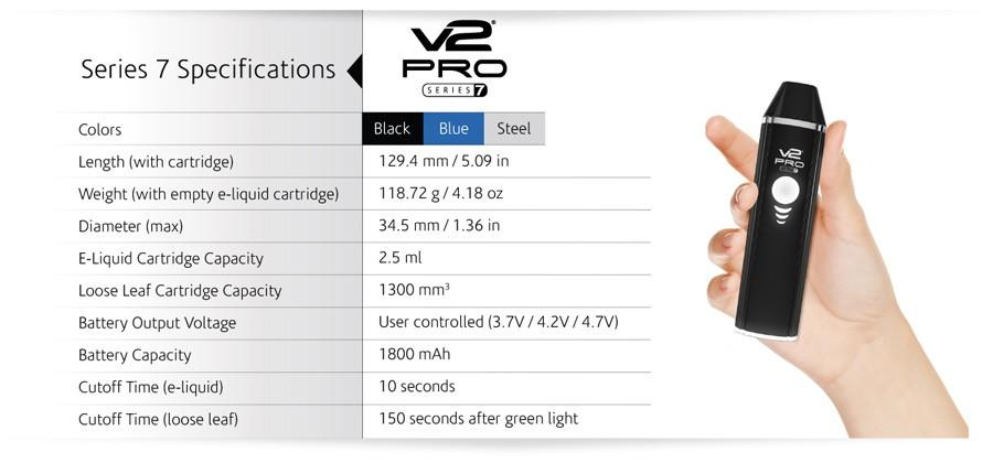 V2 Pro Series 7 Specs Sheet