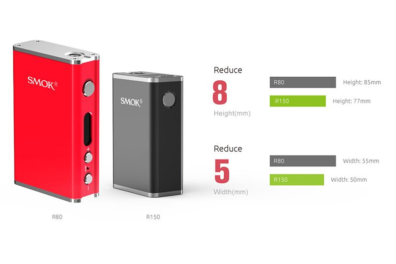 SMOK Micro 150 Kit R150 vs R80 Size