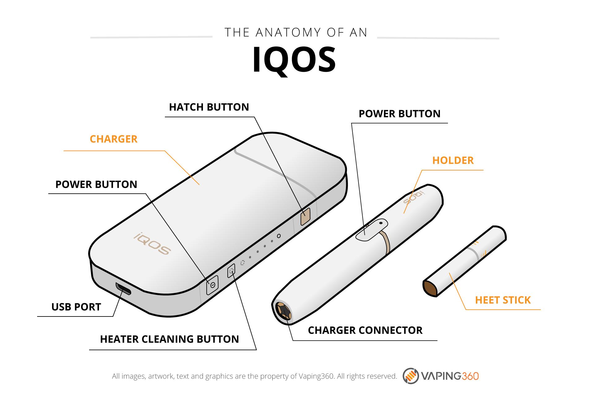 IQOS PMI heat not burn