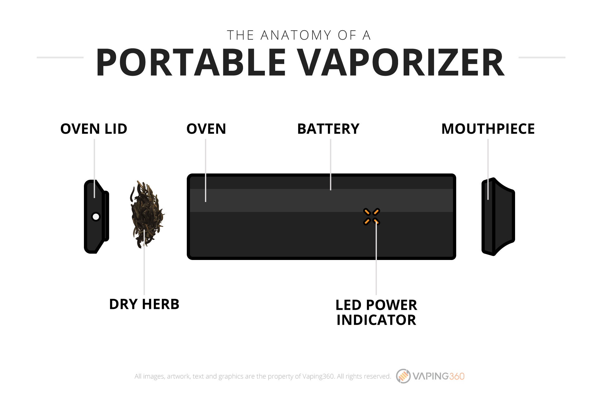 best portable weed  dry herb and cannabis vaporizers 2016