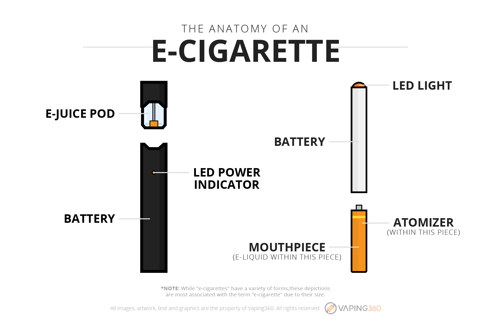 Best E Cigarettes 2018