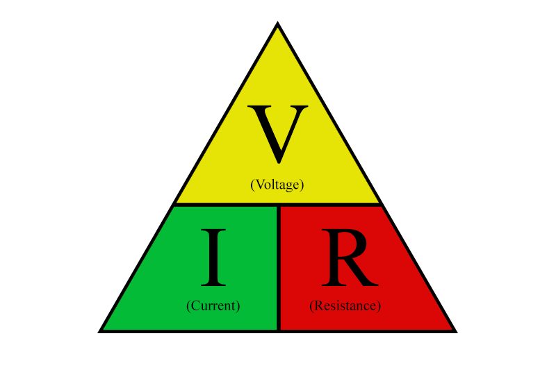 Ohms-law-triangle-vaping