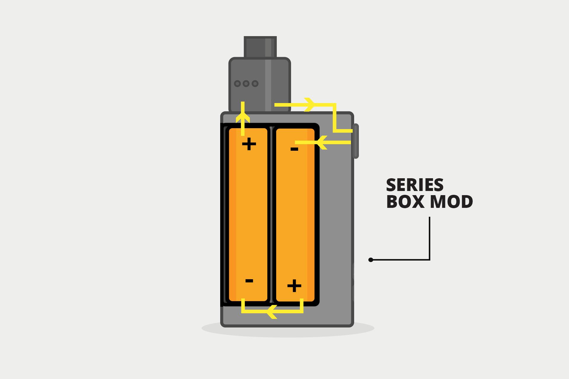Series box mod circuit