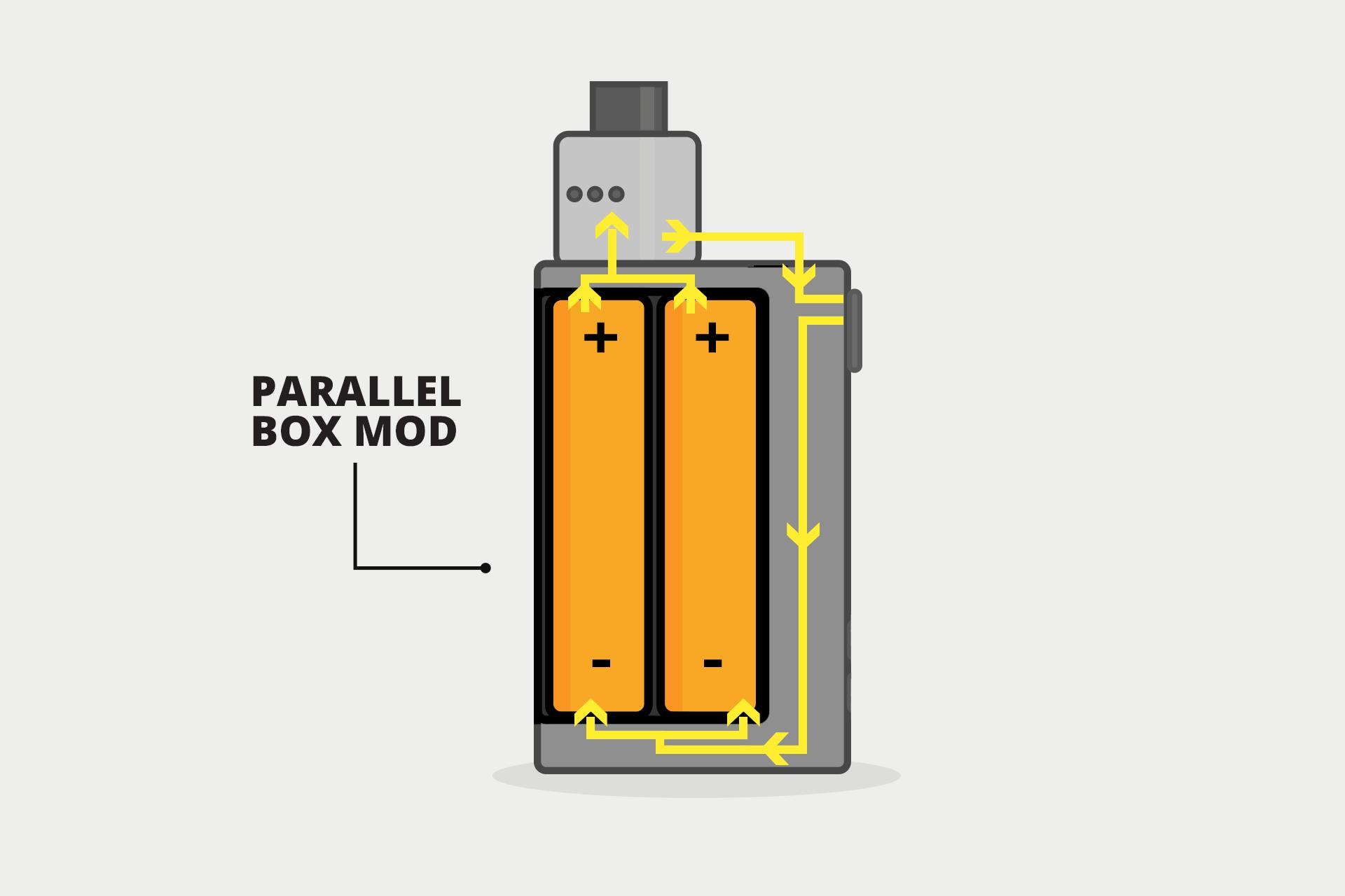 Parallel box mod circuit