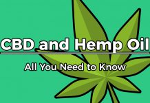 CBD and Hemp oil all you need to know