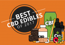 best cbd edibles, capsules, gummies, tinctures and more