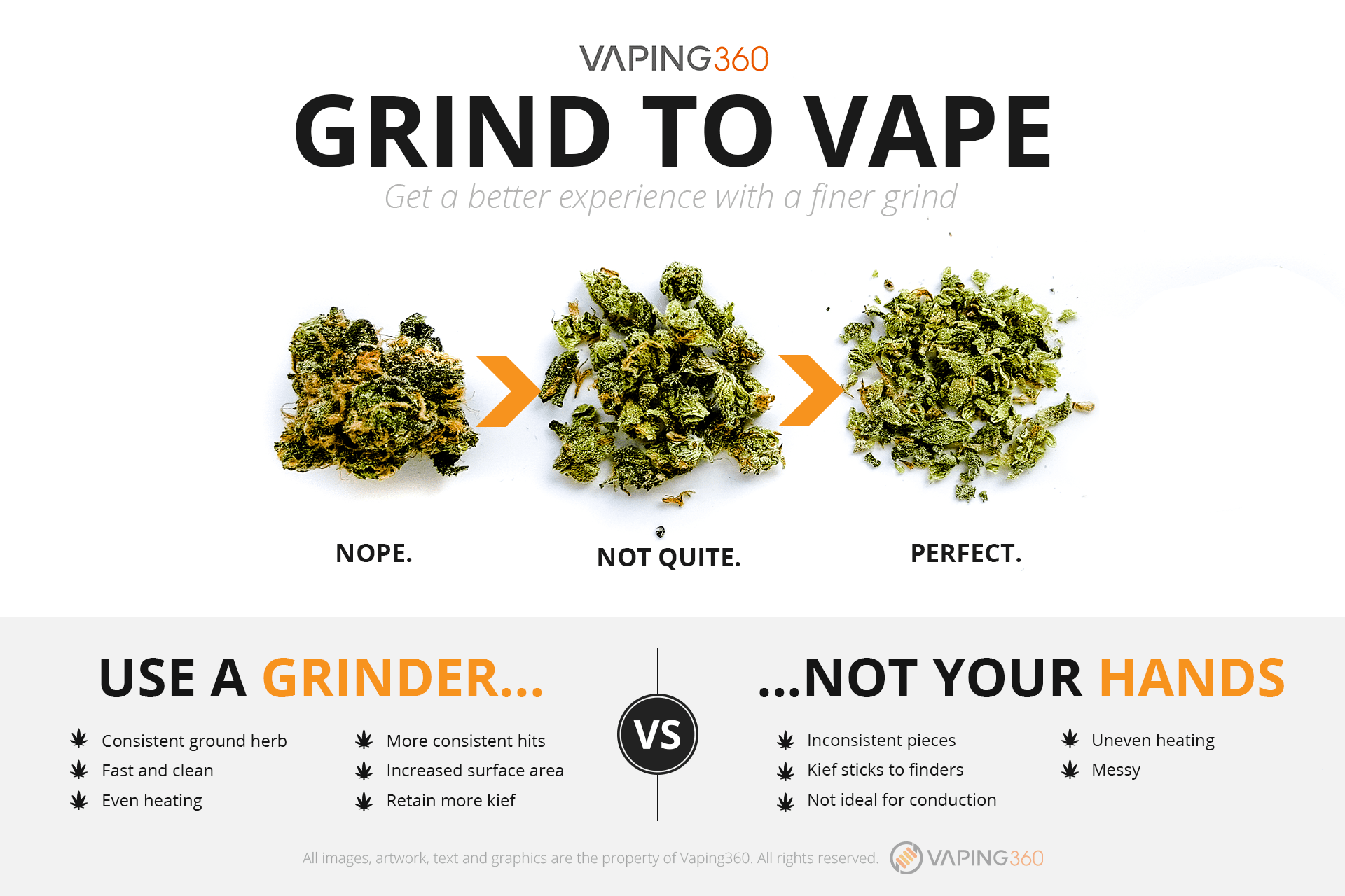 Grind to Vape-Infographic