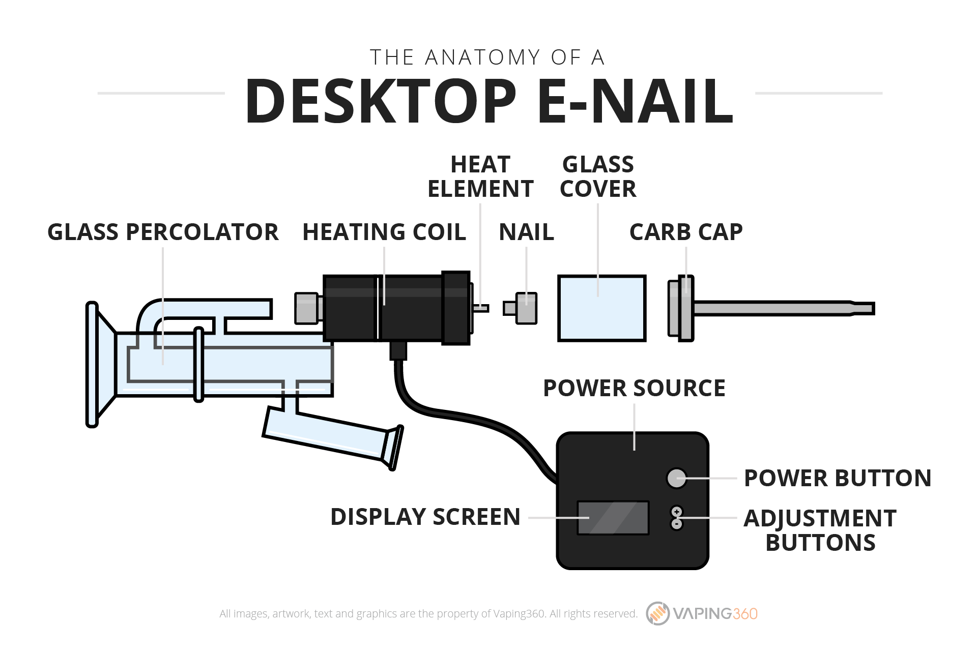 the-anatomy-of-a-desktop-e-nail