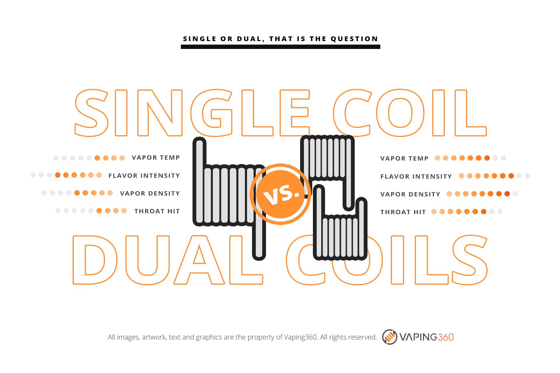 Single vs dual coil builds