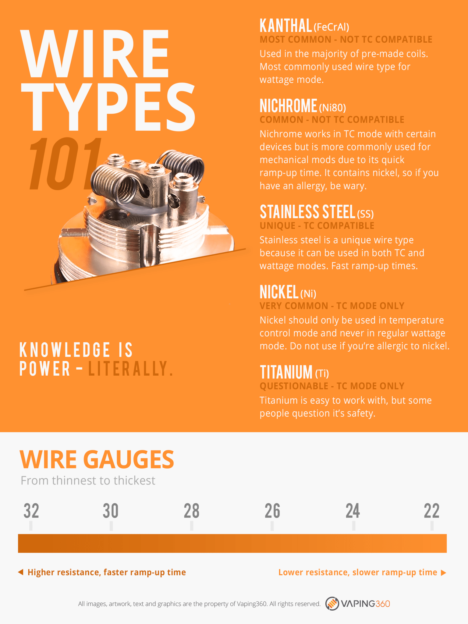 vaping wire types and how to use them