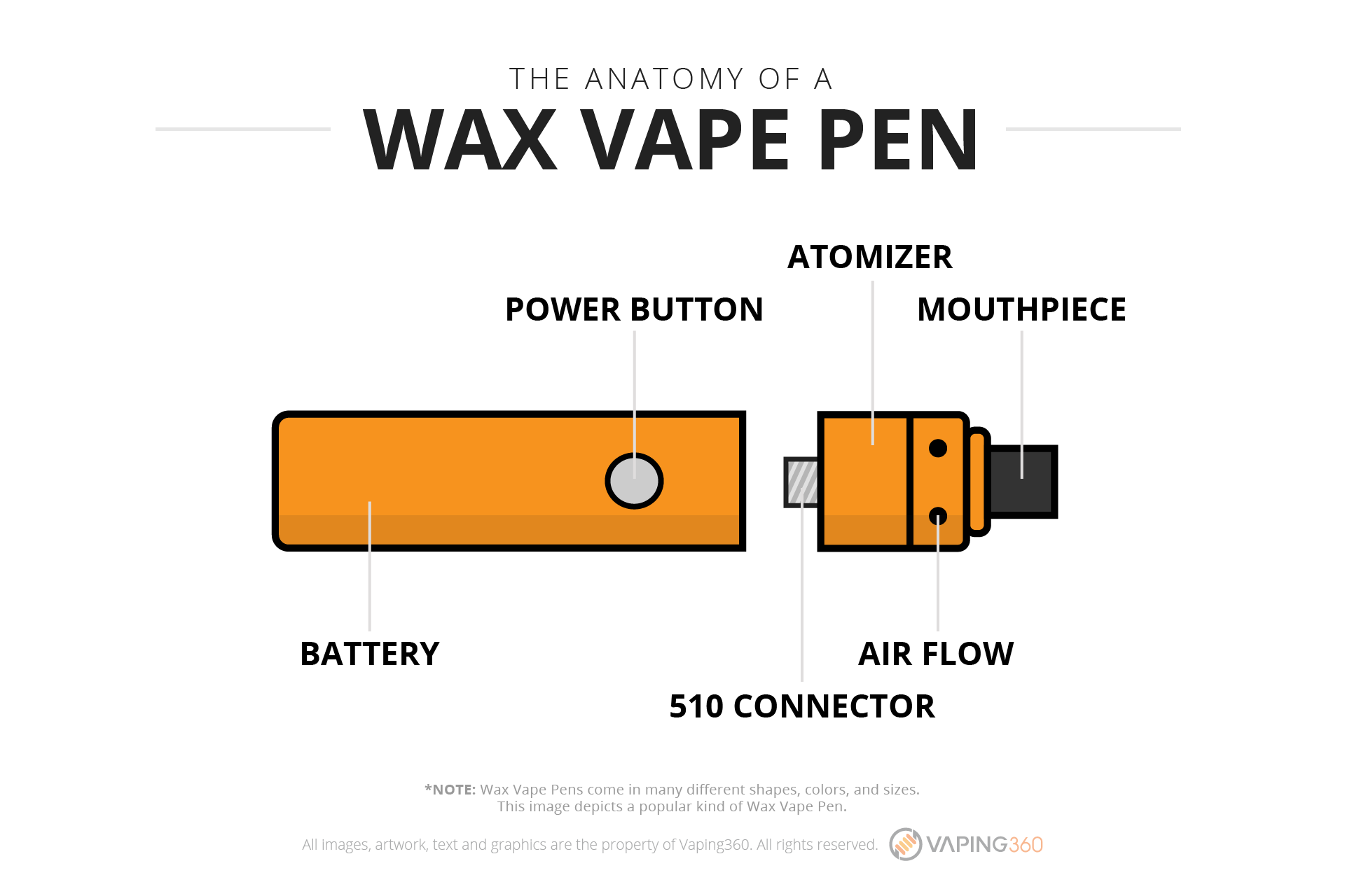the-anatomy-of-a-wax-vape-pen