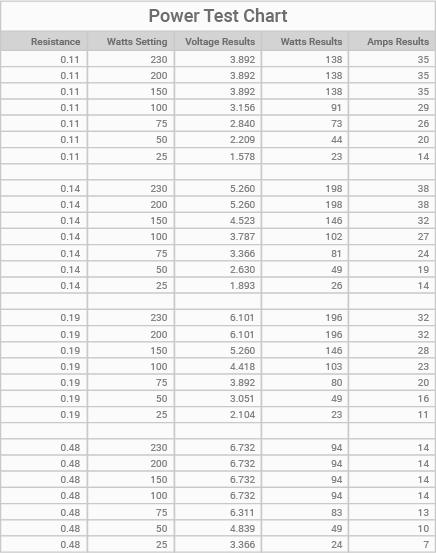 sigelei-snowwolf-x-feng-output-test-[table]