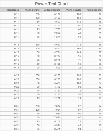 sigelei-top-1-output-test