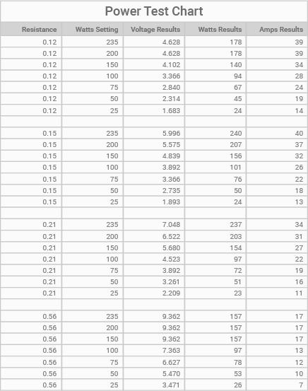 innokin-proton-power-output-test-[table]