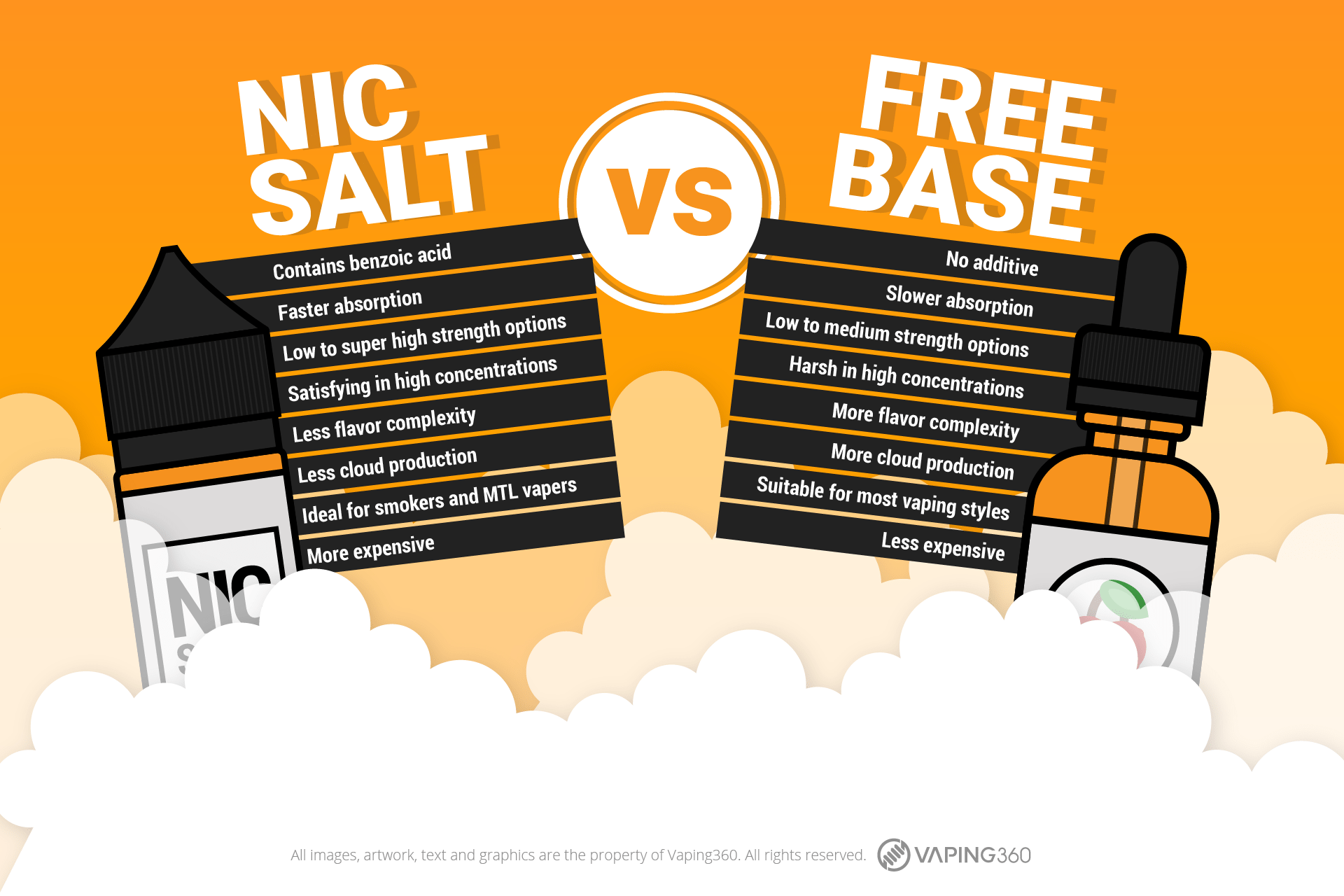 Best nicotine salt e-juice infographic
