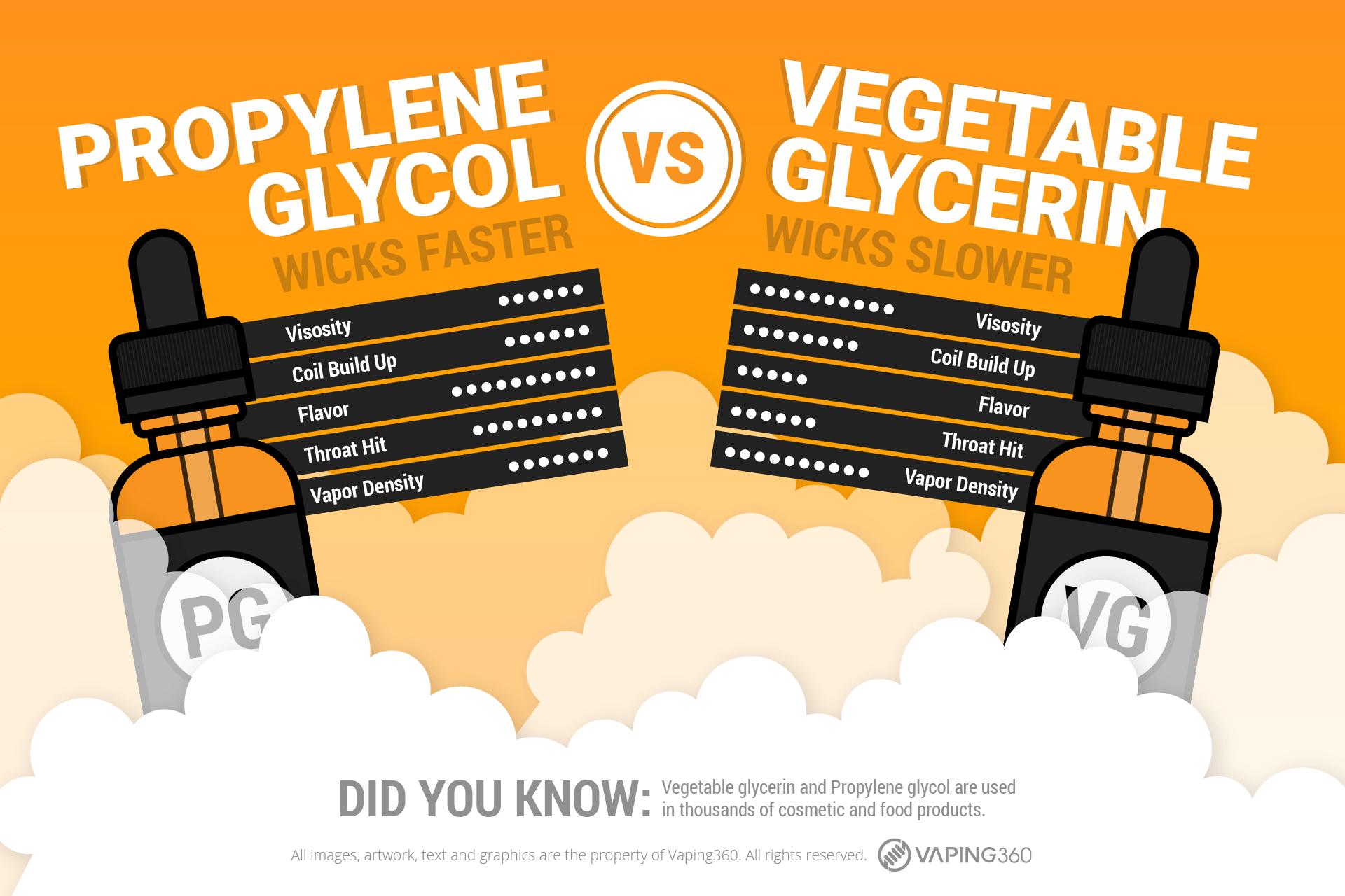 PG vs VG Infographic