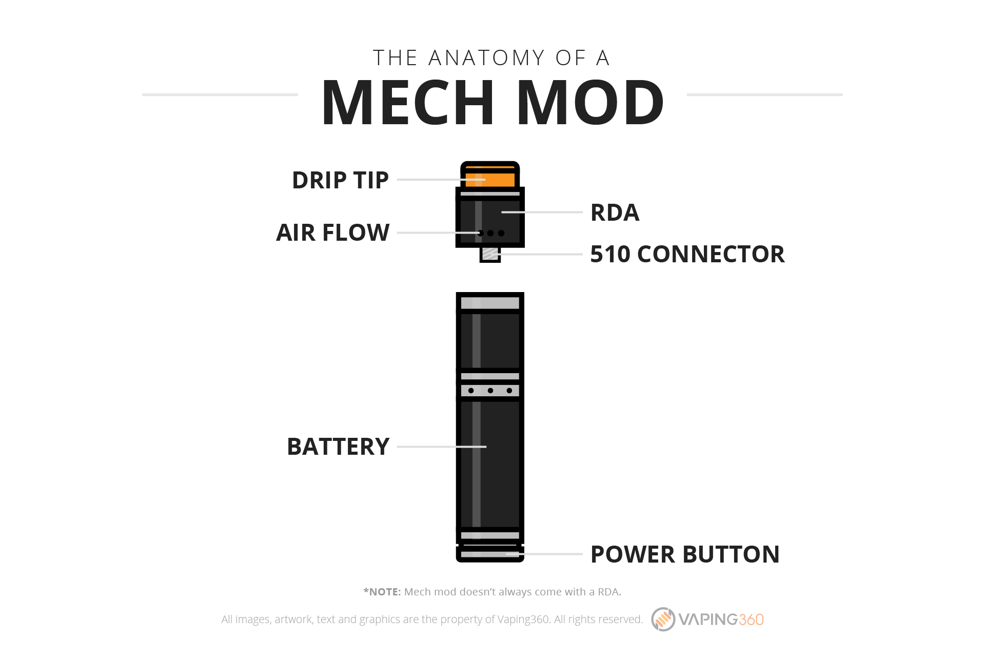 What is a mech mod?