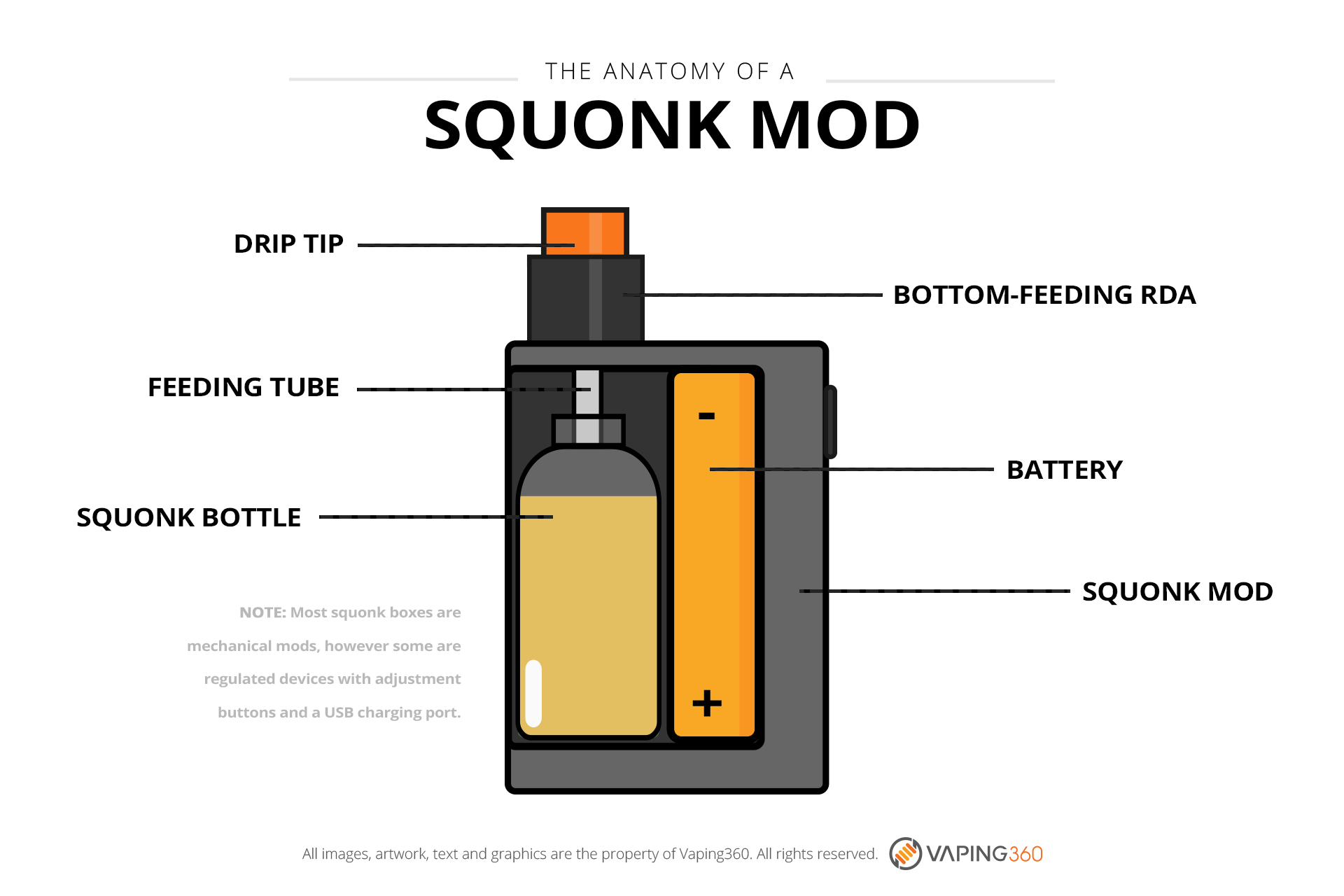 Best Squonk Rda 2021 7 Best Squonk Mods You Can Get + Squonking Guide [Sept. 2020]