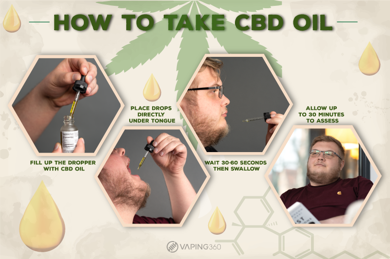 how to take cbd oil infographic