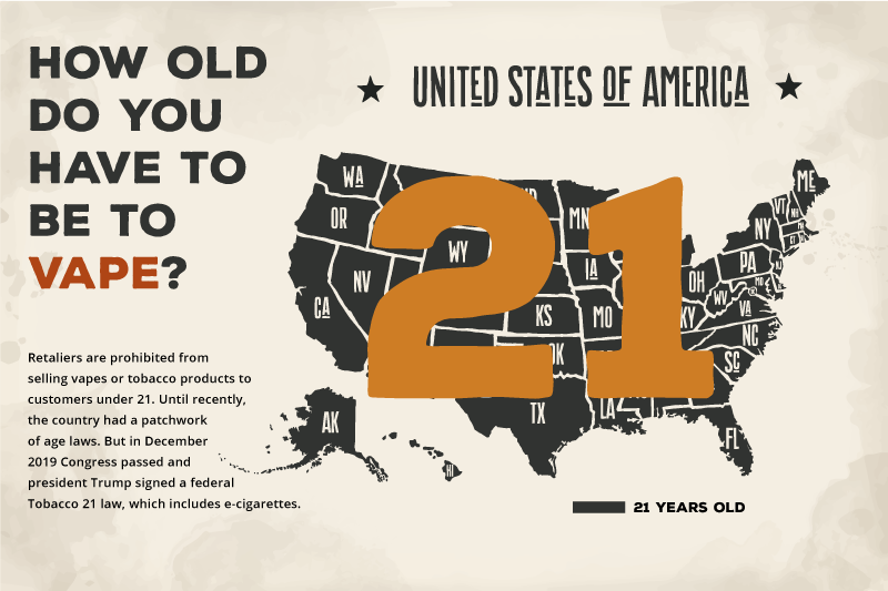 How old do you have to be to vape infographic